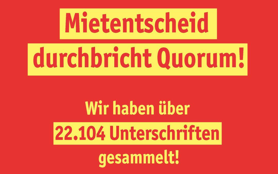 Wahlamt bestätigt notwendige Anzahl gültiger Unterschriften für Mietentscheid